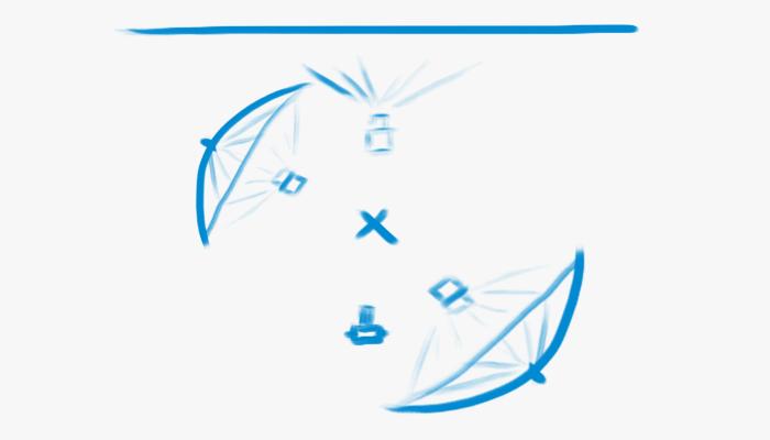 Lichtsetup Beauty Speedlites Schirme