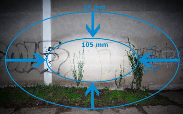 Zoom Aufsteckblitz Speedlite Yongnuo Canon