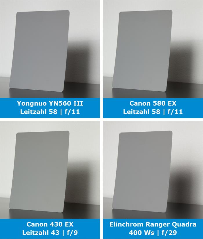 Wattsekunden Leitzahl Speedlite Studioblitz Vergleich