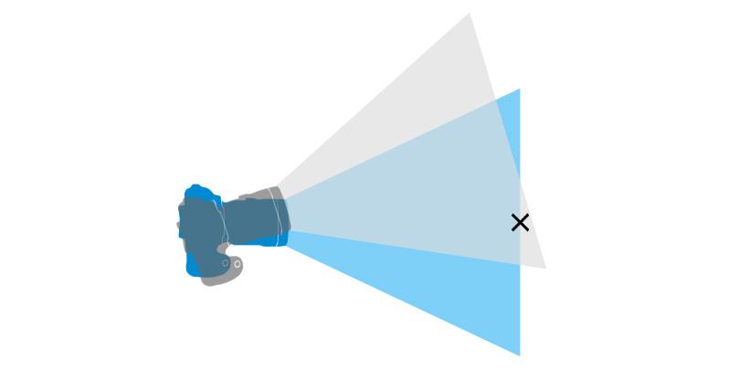 Grafik zur Verdeutlichung der Distanz-Abweichung bei Focus then Recompose
